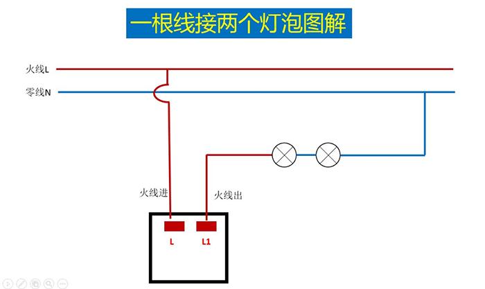 如何用ppt制作一根線接兩個燈泡圖解