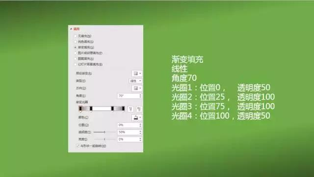 插入一个矩形   做一个渐变,参数如下(根据实际视觉效果进行微调),并调整角度到合适位置   此处参数仅供参考,根据实际视觉效果微调   渐变参数   设置背景色(选择你喜欢的颜色),比如绿色,【纯色填充】-【绿色】   插入一个满屏矩形,去掉边框,做一个